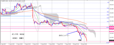 88gbpjpy.PNG