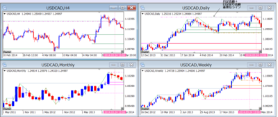 usdcad2014.3.24.PNG